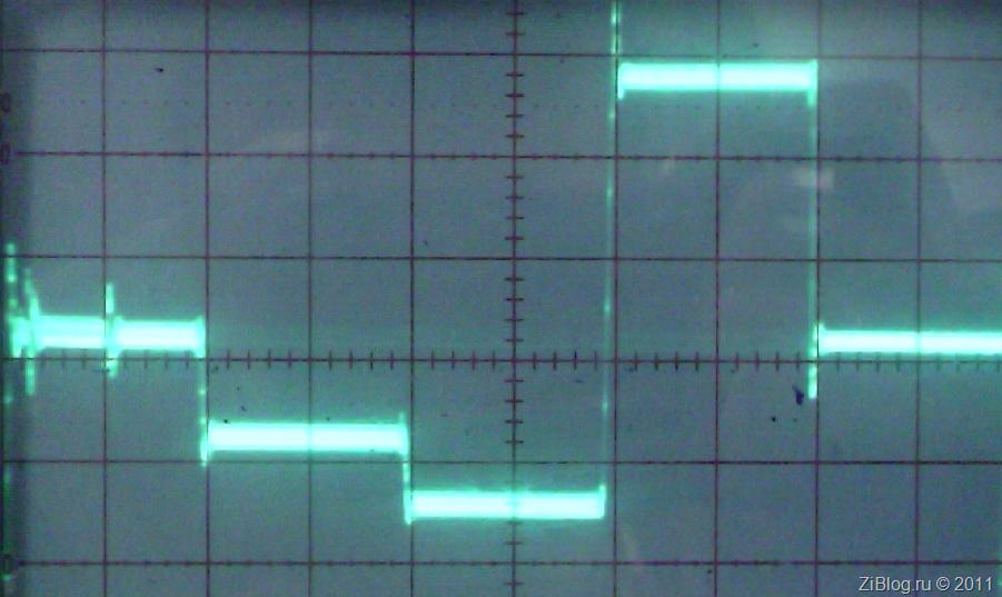 Первый старт с STM32-Discovery [Часть 7 – Система