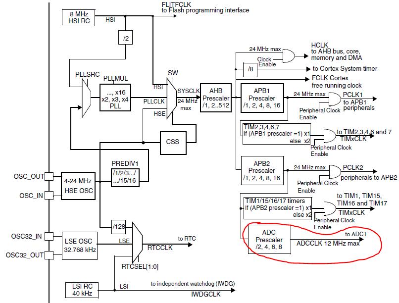 Как определить дату изготовления оборудования самсунг?